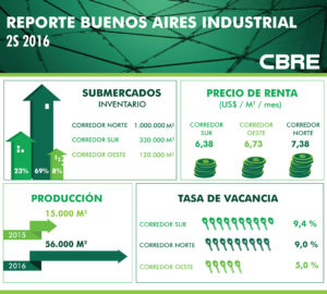 Infografia Buenos Aires Industrial (2)